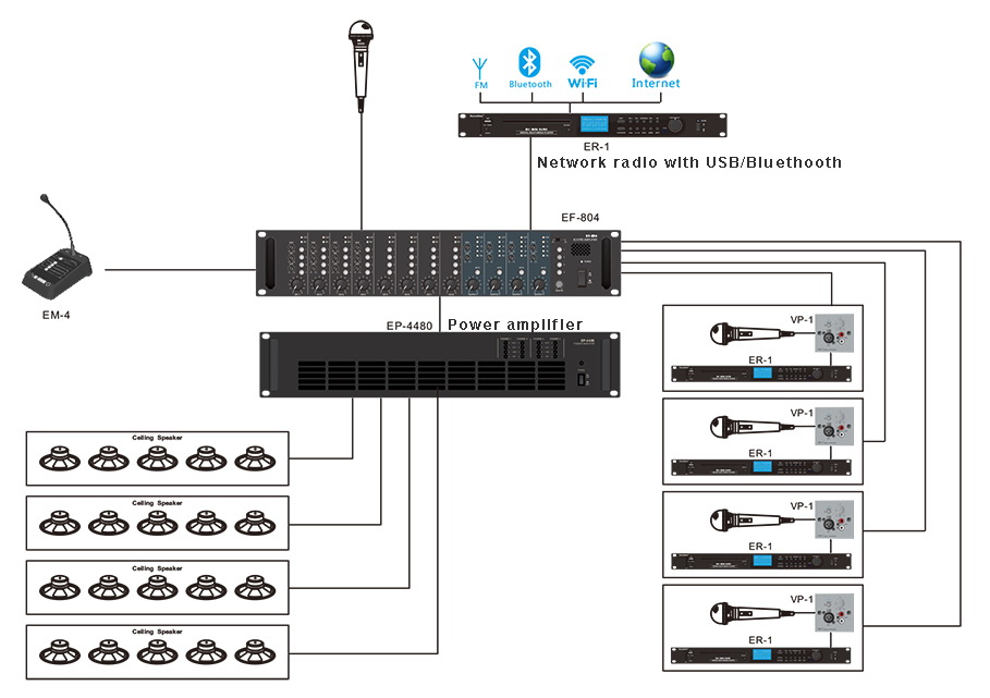 system connection drawing